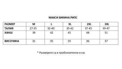 таблица Макси бикина рипс