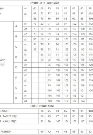 таблица с размери опал